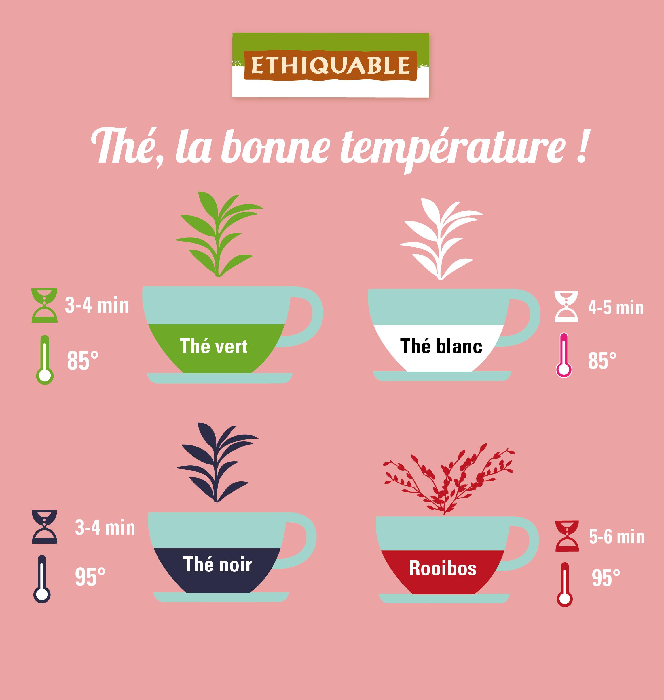 quelle température thé ethiquable